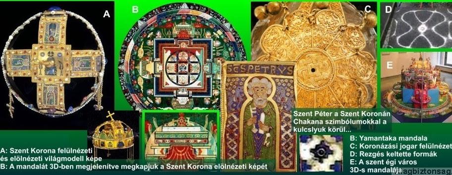 Világvallások és Szent Korona