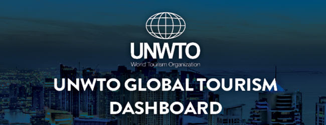 UNWTO Global Tourism Dashboard