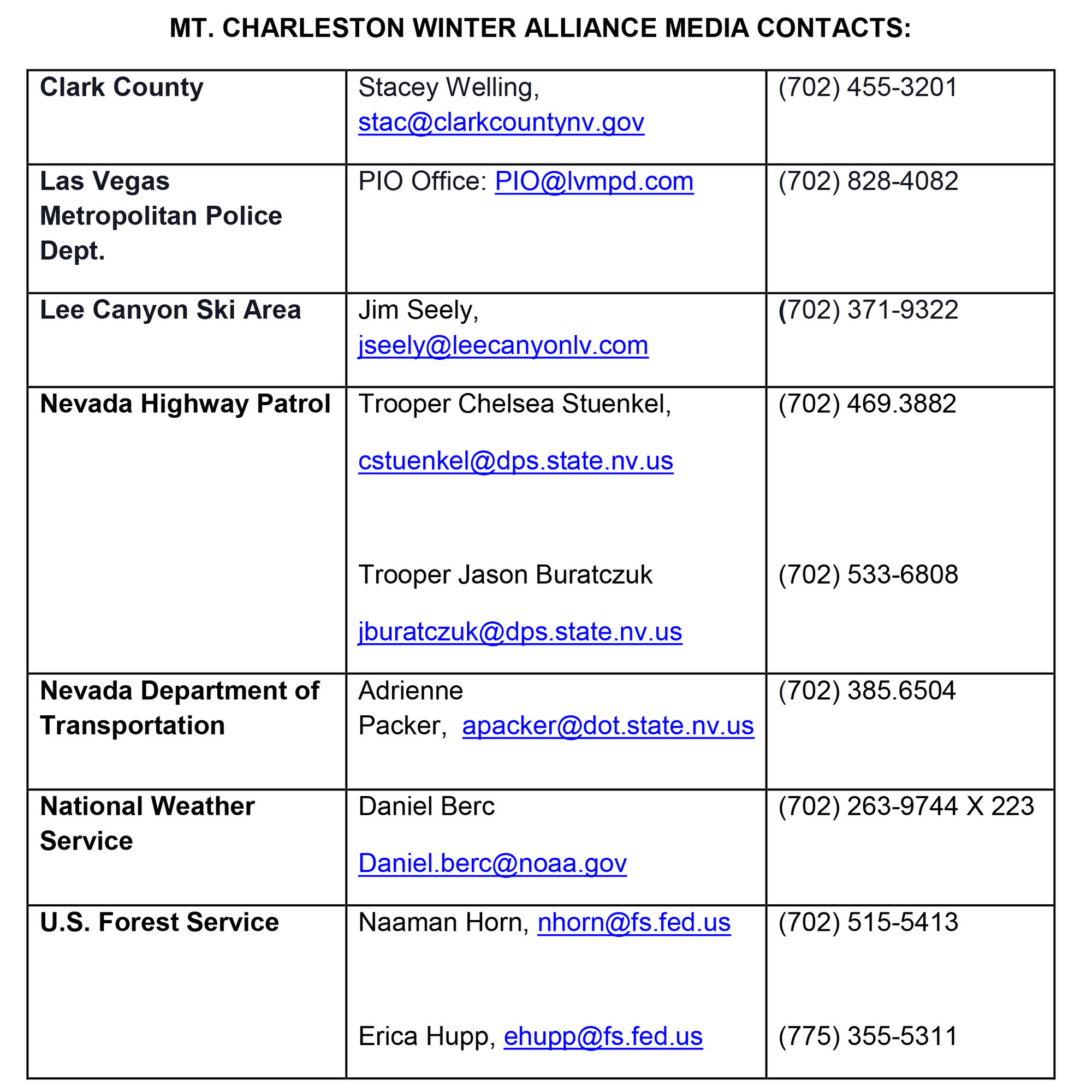 MCWA Media Contacts