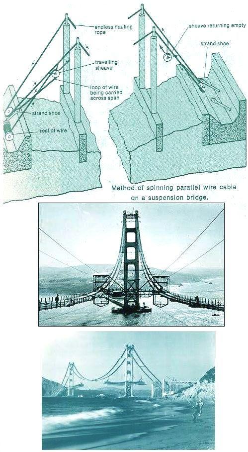 Building the bridge -13