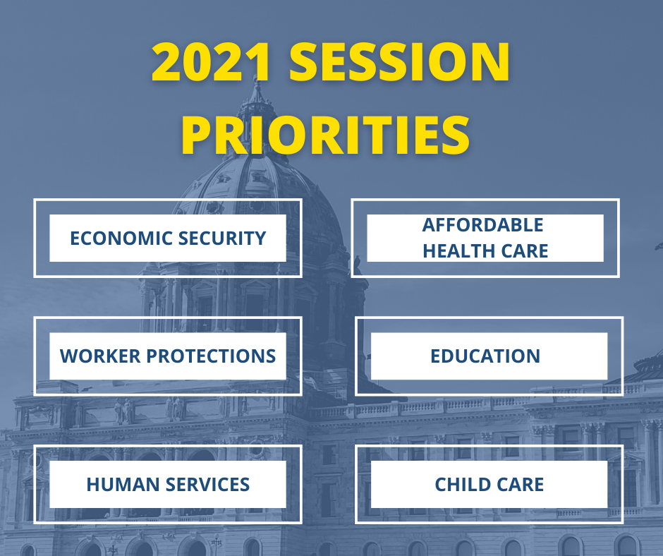 Session Priorities