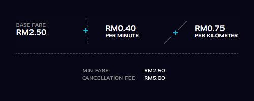 2015_10_19 - Uber XL_Price-01-01 v4