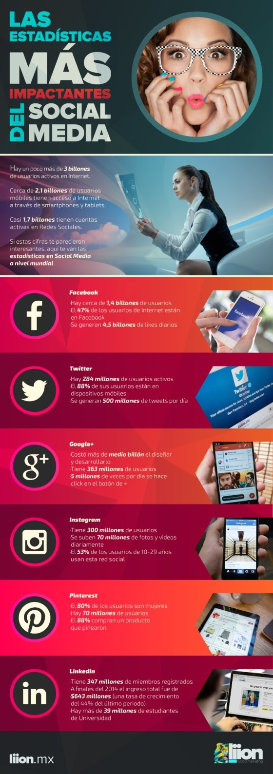 Las estadísticas más impactantes de las Redes Sociales