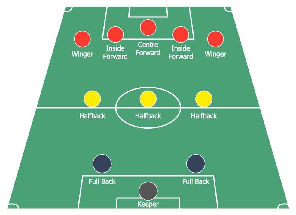 Sport-Soccer-Football-Formation-2-3-5-Py