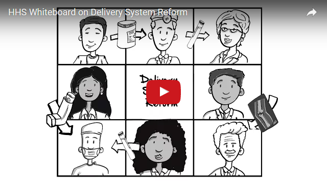 YouTube Embedded Video: HHS Whiteboard on Delivery System Reform