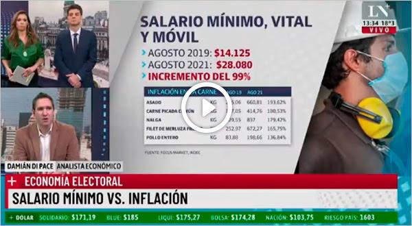 Salario mínimo e inflación