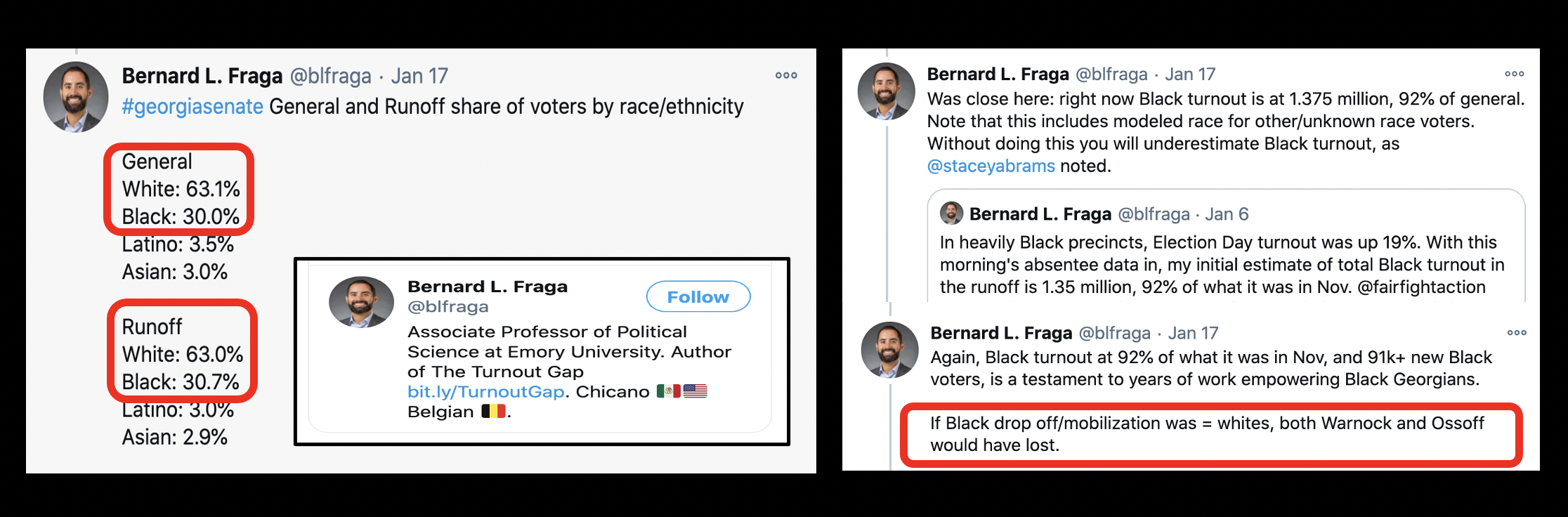 Research by Assoc. Professor Bernard Fraga shows how critical Black voter turnout was in the election of Warnock and Ossoff