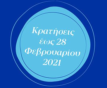 Κρατήσεις έως 28 Φεβρουαρίου 2021