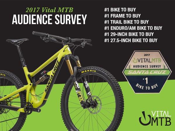 View the Vital MTB Audience Survey