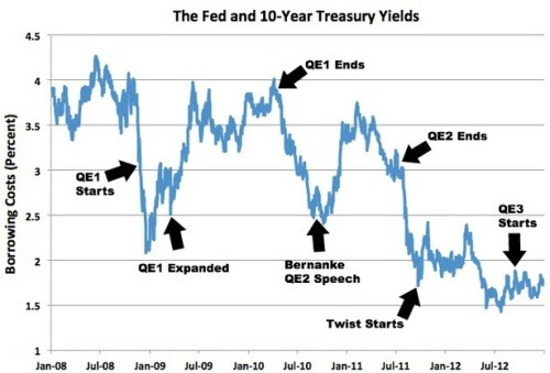 FedTreasuries2jpg-thumb-615x418-109975