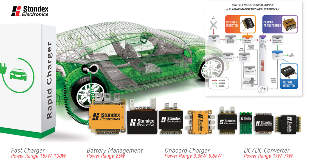 EV On-Board Chargers