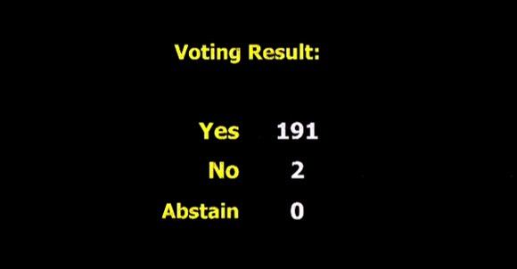 resultados  ONU contra bloqueo 2015