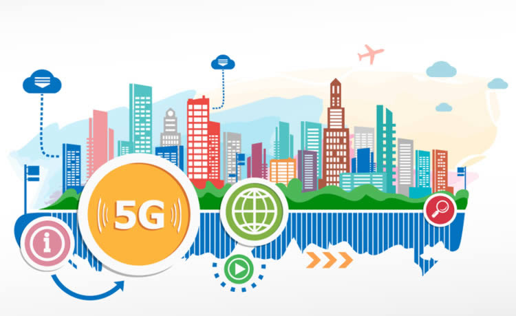 What Is 5G City Graphic