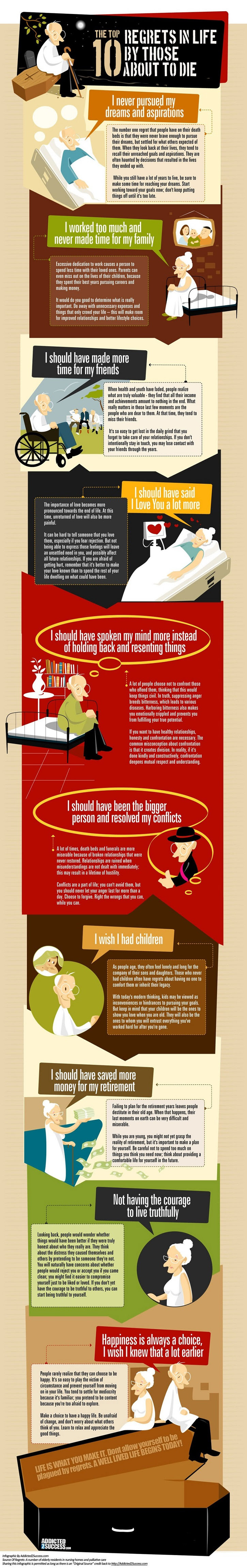 top 10 regrets infographic
