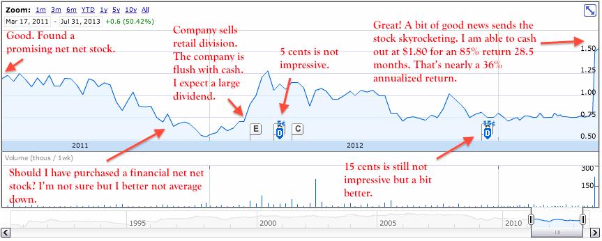 PLCC-Buy-2011