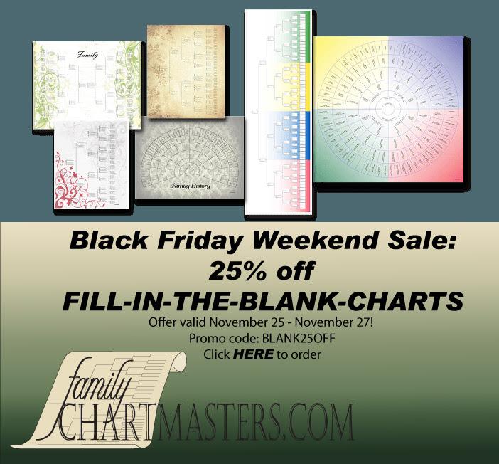 Blank Pedigree Charts