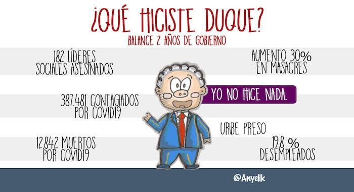 balance-duque-caricatura-anyelik