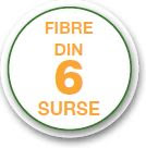 FIBREDIN6SURSE