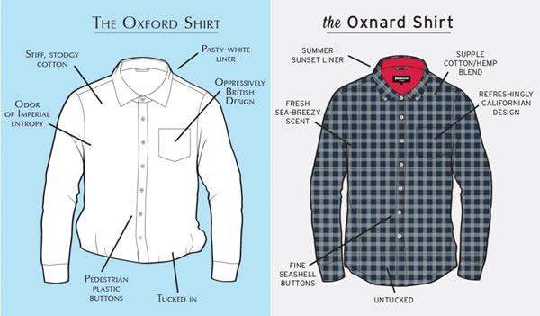 Oxford Shirt vs. Oxnard Shirt