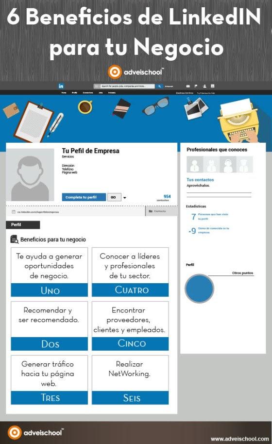6 beneficios de Linkedin para tu Empresa