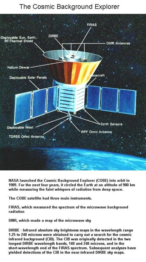 fig-1g-cobe-space-probe1