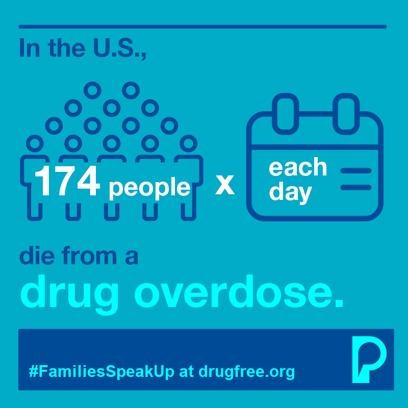 In the US, 174 people die each day from a drug overdose