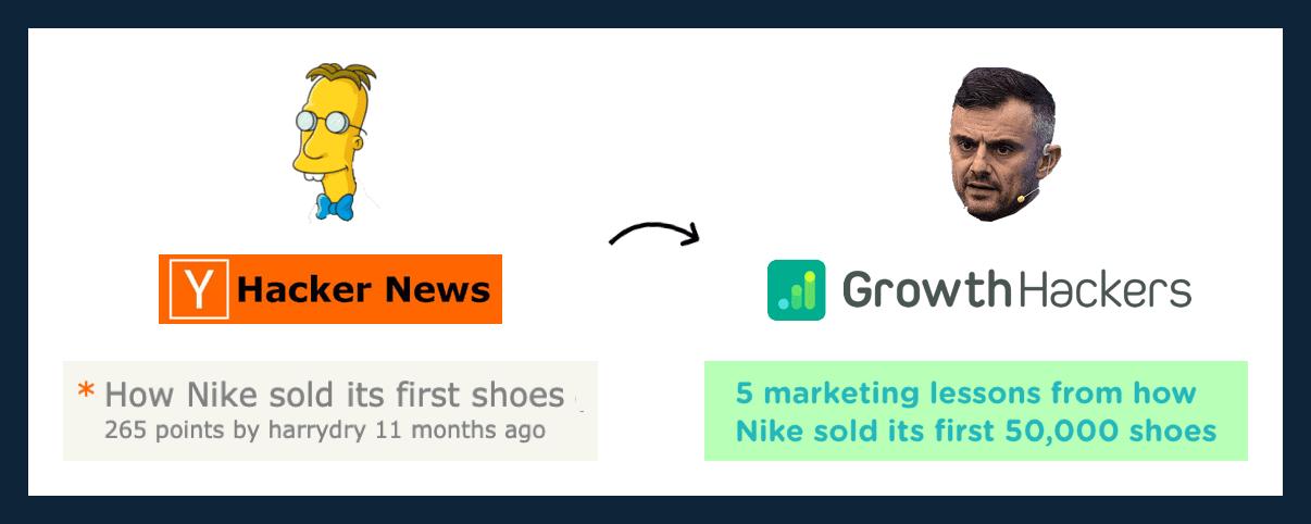 Hacker News Vs. Growth Hackers