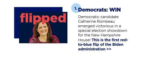 1. Democrats: WIN