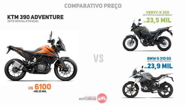 KTM 390 Adventure Brasil Comparativo de Preço