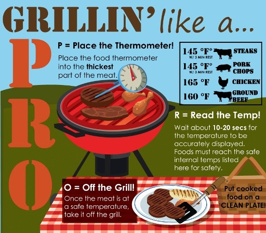 Grilling Like a Pro