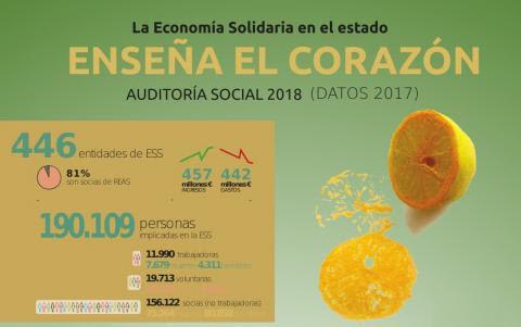 La economía solidaria enseña el corazón