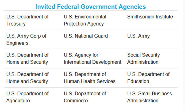 Invited Federal Agengies names and listing