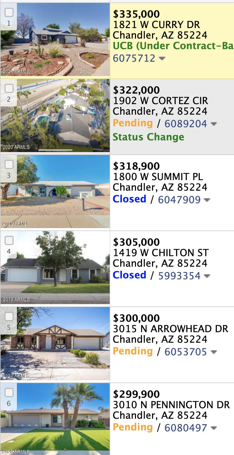 3210 N Brentwood Pl Chandler, AZ 85224 comps list