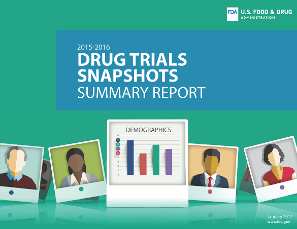 Drug Trials Snapshot Report