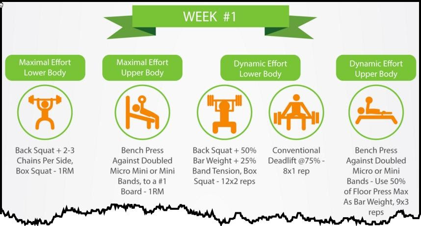 CrossFitImpact - 90-Day Main Lift Workout Template Week 1