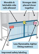Safe crib