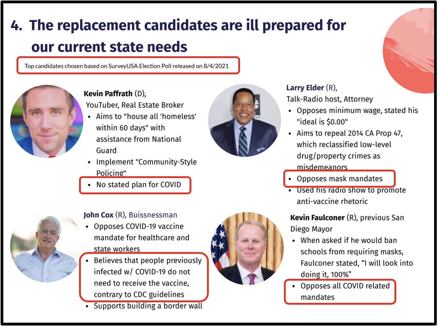 Top Republican candidates are ill prepared to handle COVID healthcare