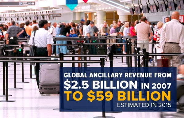 Global Ancillary Revenue From $2.5 Billion in 2007 to $59 Billion Estimated in 2015
