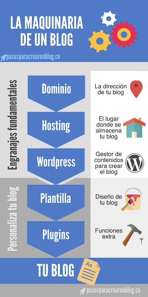 maquinaria-blog-infografia