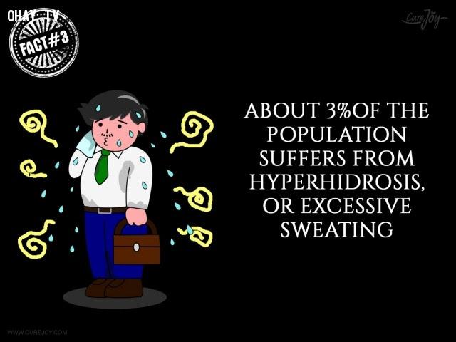 3. Khoảng 3% dân số bị tăng tiết mồ hôi (hyperhidrosis) hoặc đổ mồ hôi quá nhiều.,mồ hôi,đổ mồ hôi,sự thật thú vị,sự thật kỳ lạ,những điều thú vị trong cuộc sống,có thể bạn chưa biết