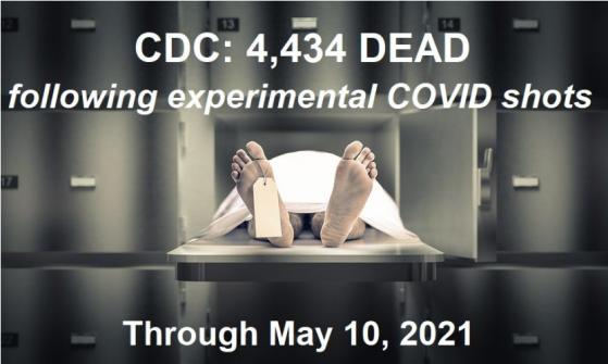 CDC Stats through May 10th, 2021 Image-841