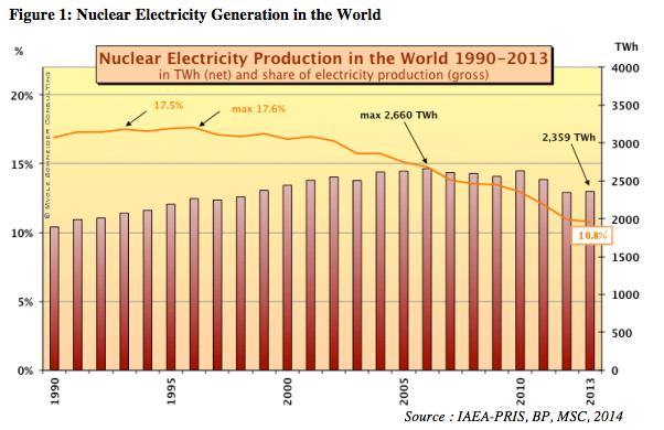 Nuclear_energy_production