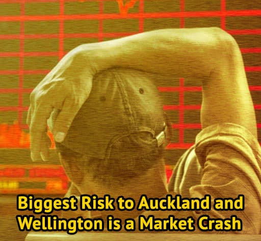 Biggest Risks to Auckland and Wellington