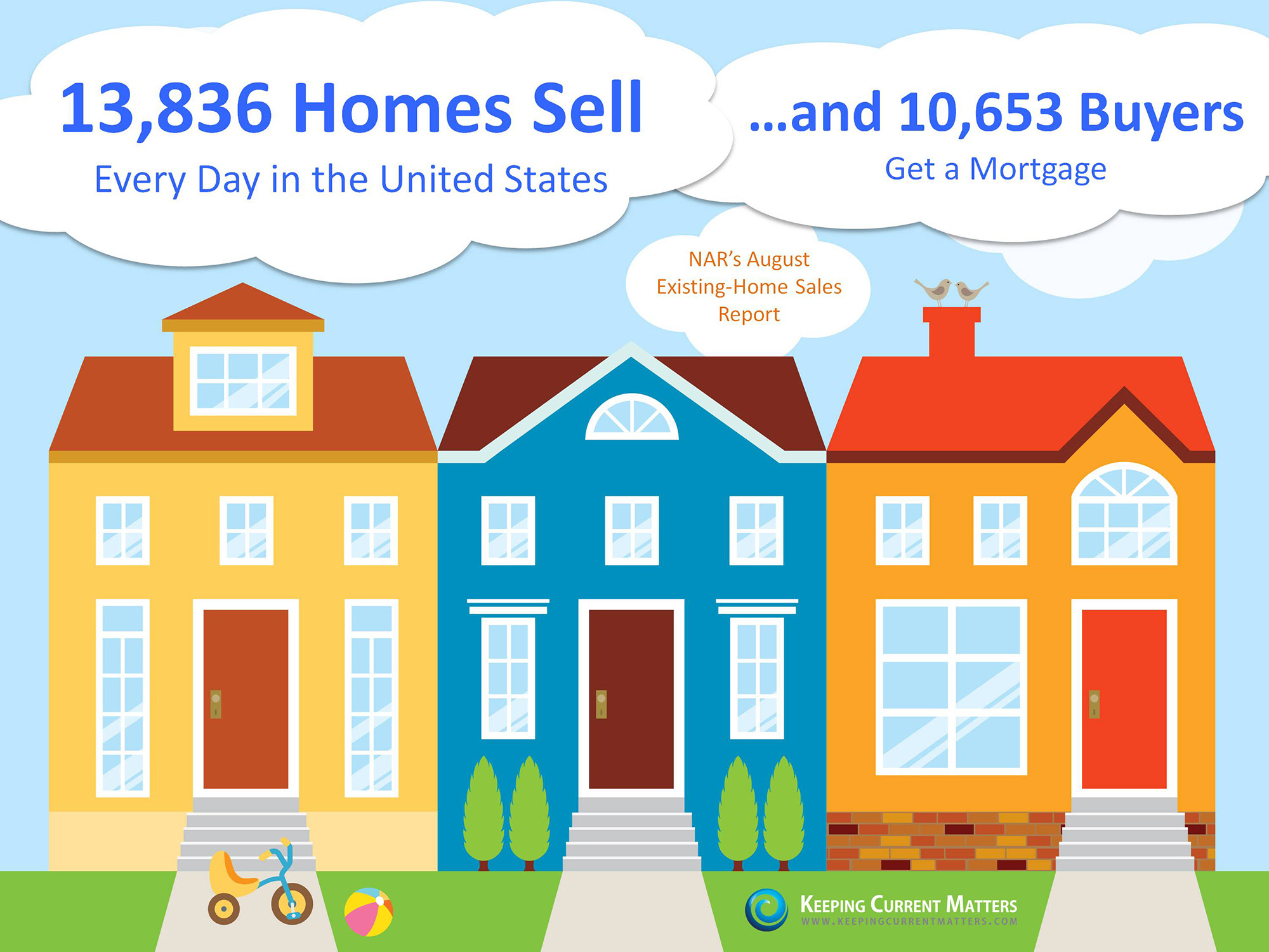 NARs August Existing Home Sales Report INFOGRAPHIC  Keeping Current Matters