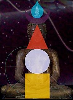 buddha és az elemek