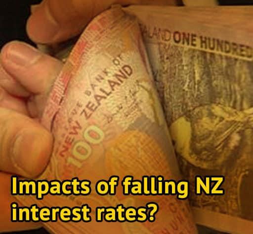 Impact Falling Rates