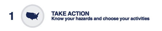 1. Take Action: Know your hazards and choose your activities