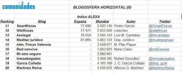 Blogosfera-horizontal-II