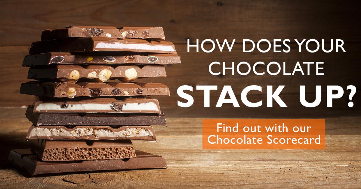 Chocolate Scorecard