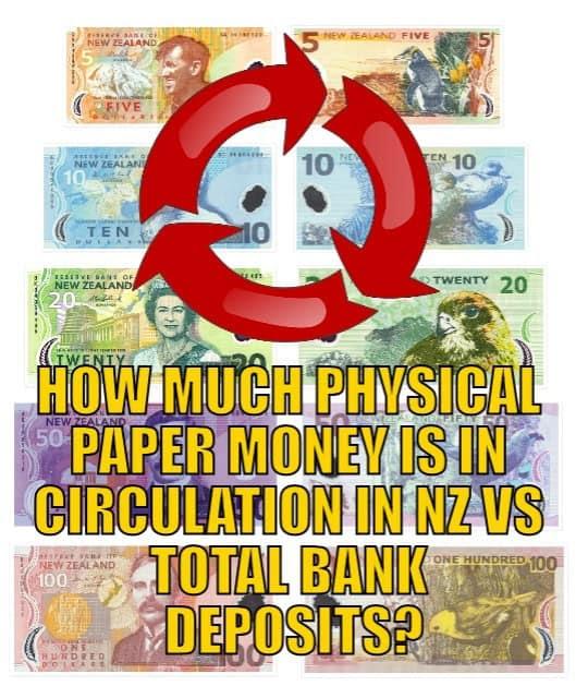 Physical money
